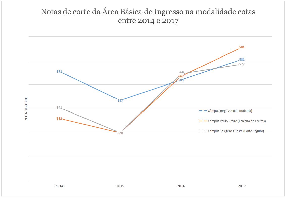 NOTA DE CORTE ABI COTA 2014-2017
